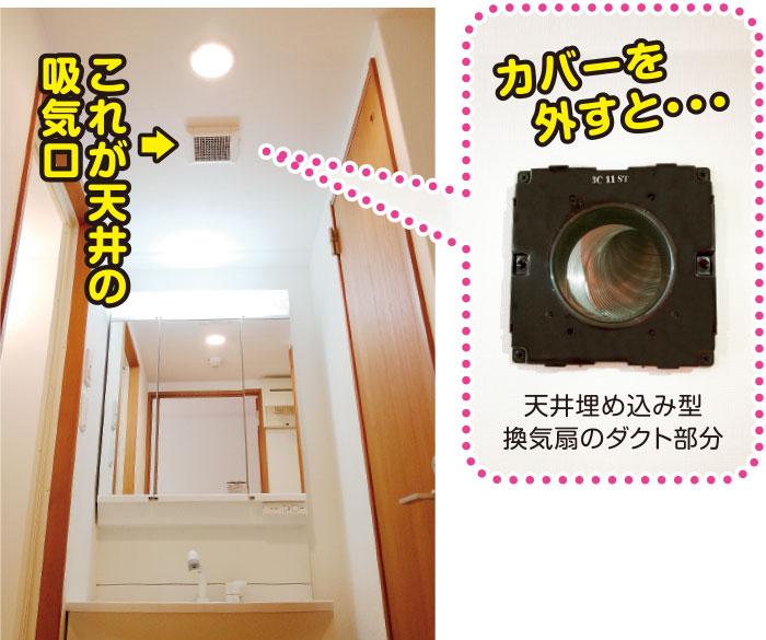 天井埋め込み型換気扇のダクト部分